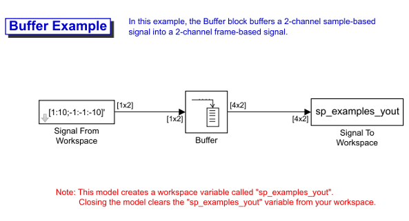 buffers example