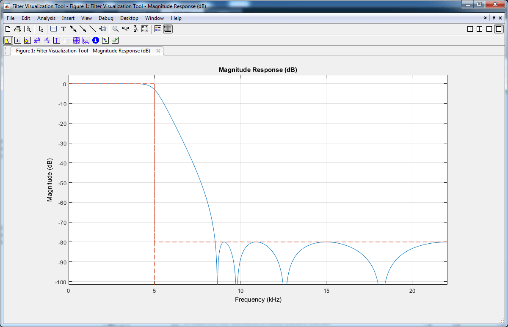 Lowpass IIR Filter Design in Simulink - MATLAB & Simulink