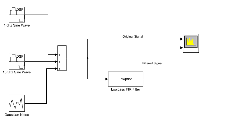 Filter Frames Of A Noisy Sine Wave Signal In Simulink Matlab