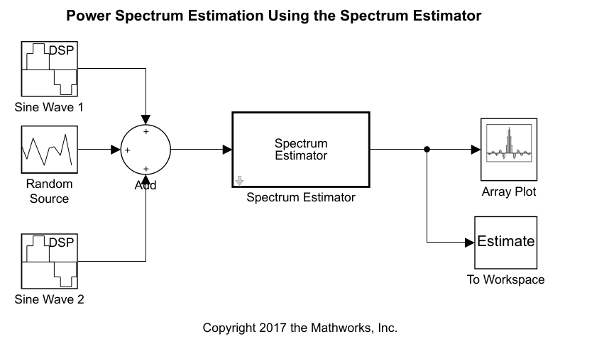 Estimate the power spectrum in simulink matlab simulink replace the spectrum analyzer block in expsdsa with the spectrum estimator block followed by an array plot block to view the model ccuart Gallery
