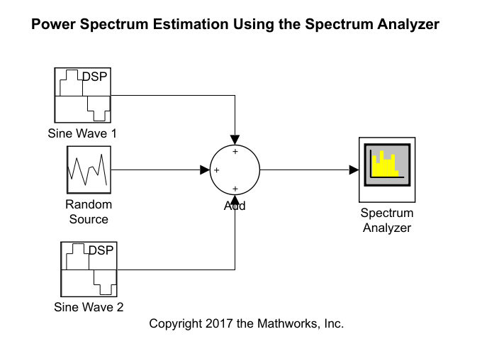 Estimate the power spectrum in simulink matlab simulink here are the settings of the blocks in the model ccuart Choice Image