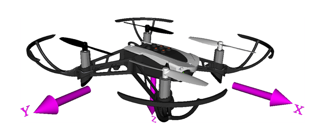 Quadcopter Project - MATLAB & Simulink