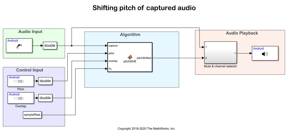 Shift the Audio Signal Pitch Using MATLAB Function Block on