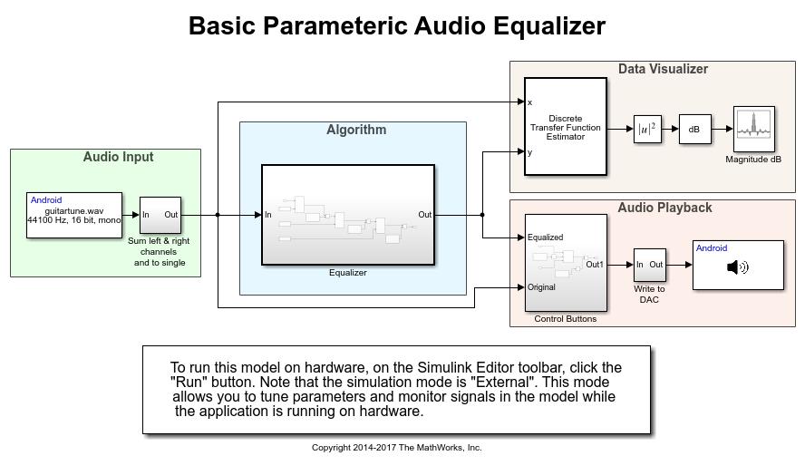 Parametric Audio Equalizer - MATLAB & Simulink