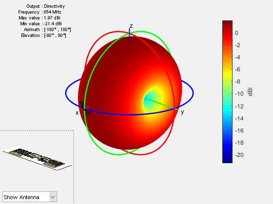 Antenna Model Generation and Full-Wave Analysis From A Photo
