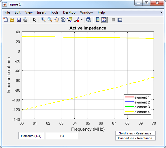 Array Modeling and Analysis - MATLAB & Simulink