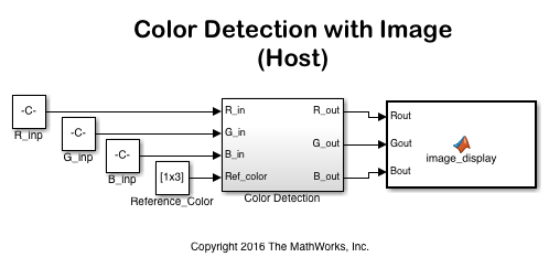 Color Detection - MATLAB & Simulink Example