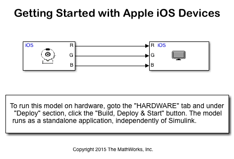 Getting Started with Apple iOS Devices - MATLAB & Simulink