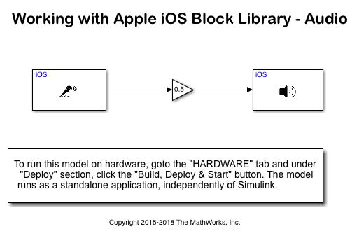 Working with Apple iOS Block Library - MATLAB & Simulink Example