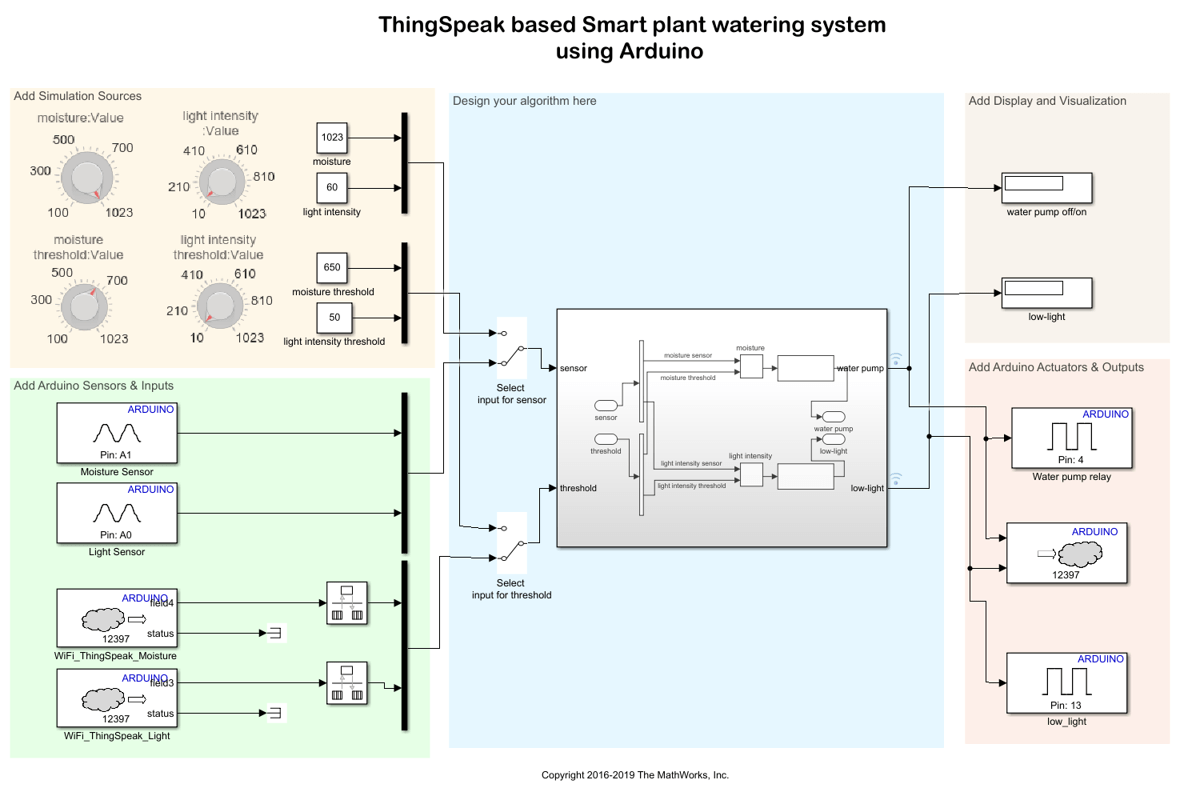 Arduino Based Smart Watering Of Plants Matlab Simulink Example Automatic Solar Garden Light Circuit Diagram Model