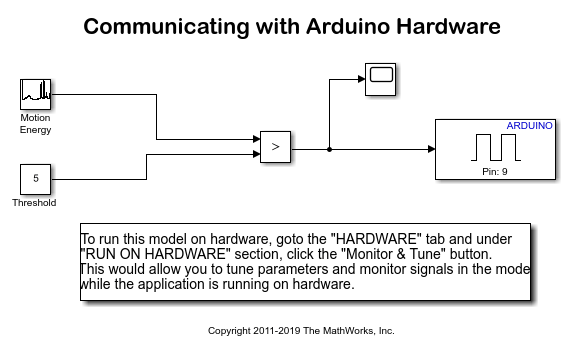 Communicating with Arduino Hardware - MATLAB & Simulink Example