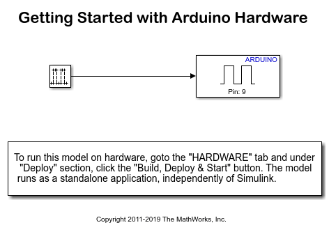 Getting Started with Arduino Hardware - MATLAB & Simulink