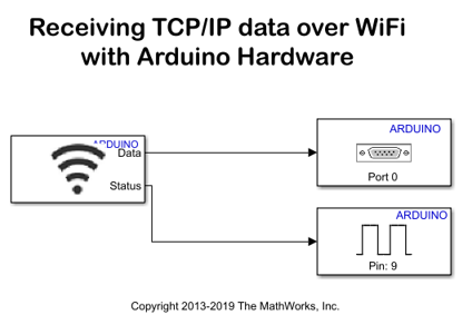 Getting started with WiFi on Arduino Hardware - MATLAB & Simulink