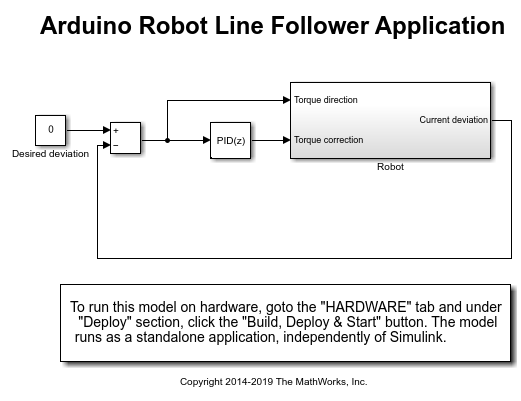 Line Follower Application for Arduino Robot - MATLAB