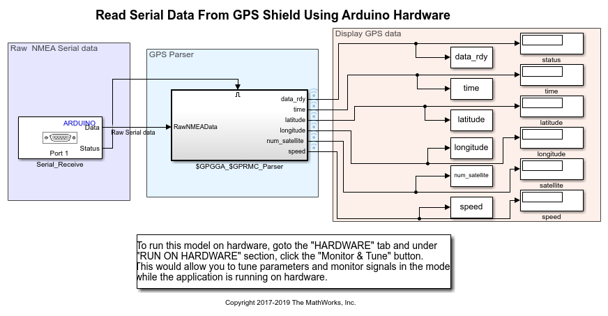 Read Serial Data from a GPS Shield Using Arduino Hardware - MATLAB