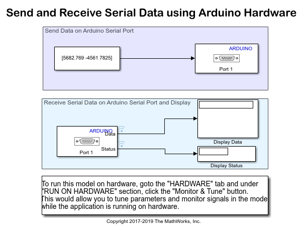 Send and Receive Serial Data Using Arduino Hardware - MATLAB
