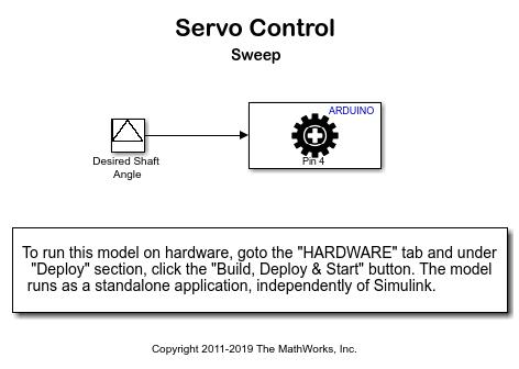 Servo Control - MATLAB & Simulink Example
