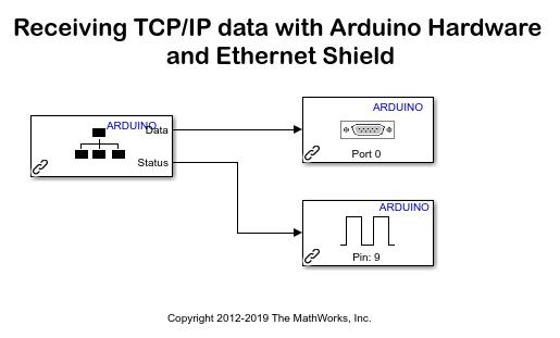 Arduino hardware matlab download
