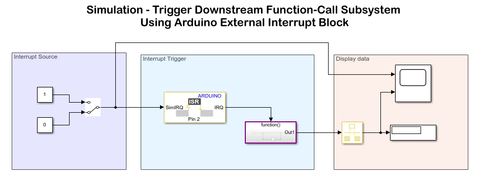 Trigger Downstream Function-Call Subsystem Using Arduino External