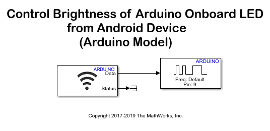 control brightness of arduino onboard led from android