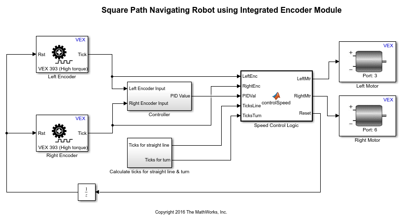 Square Path Navigation using Encoder with the VEX Microcontroller