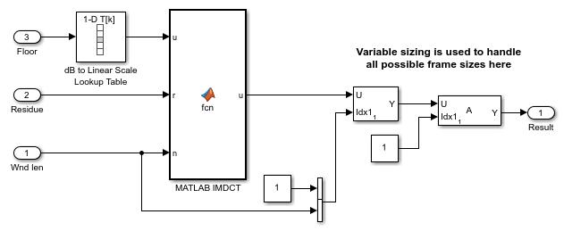 Vorbis Decoder - MATLAB & Simulink