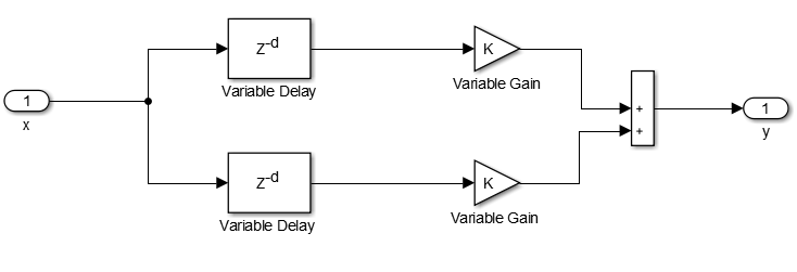 Delay-Based Pitch Shifter - MATLAB & Simulink