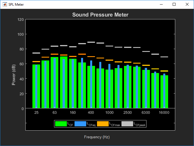 Simulation, Tuning, and Visualization - MATLAB & Simulink