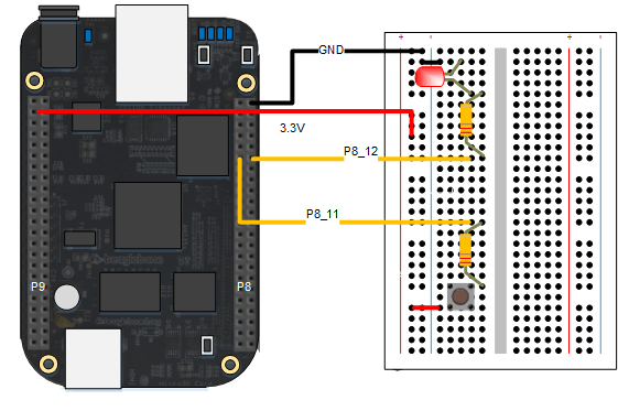 Working with BeagleBone Black Hardware - MATLAB & Simulink