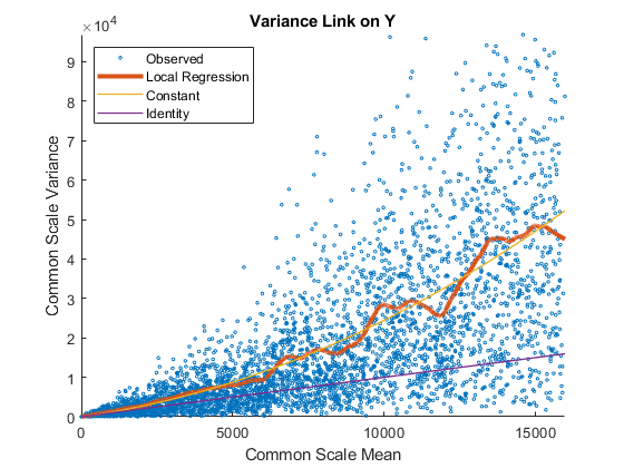 Unpaired hypothesis test for count data with small sample sizes