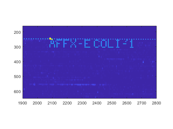 Read microarray data from Affymetrix GeneChip file - MATLAB