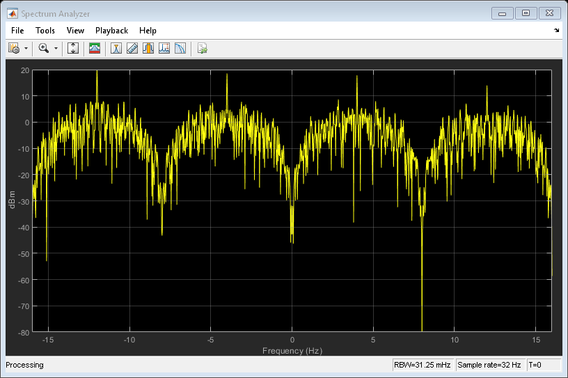 Frequency shift keying modulation - MATLAB fskmod