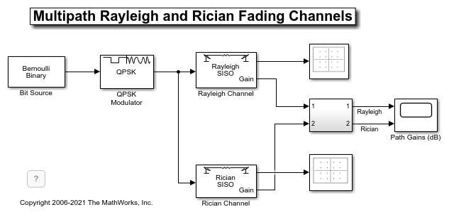 Multipath Fading Channel  MATLAB   Simulink