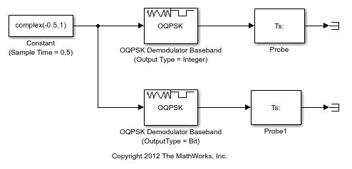 demodulation using oqpsk method simulink. Black Bedroom Furniture Sets. Home Design Ideas