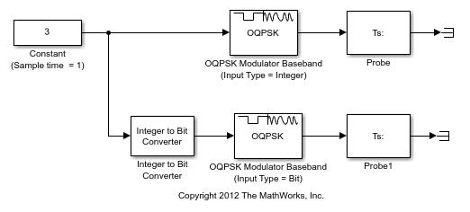 Modulation using oqpsk method simulink multirate processing with oqpsk modulator block ccuart Choice Image