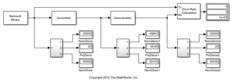 Scramble input signal - Simulink