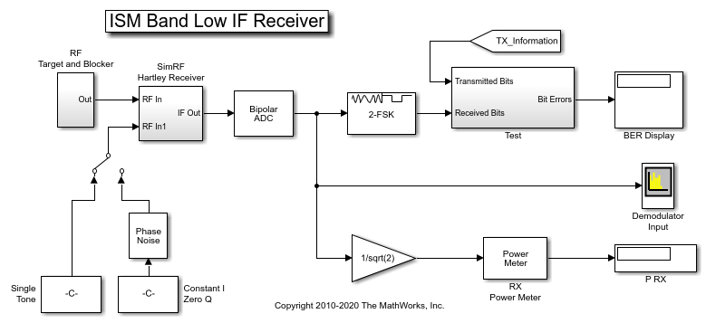 Architectural Design Of A Low If Receiver System Matlab Simulink