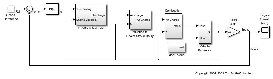PID Controller Tuning in Simulink - MATLAB & Simulink
