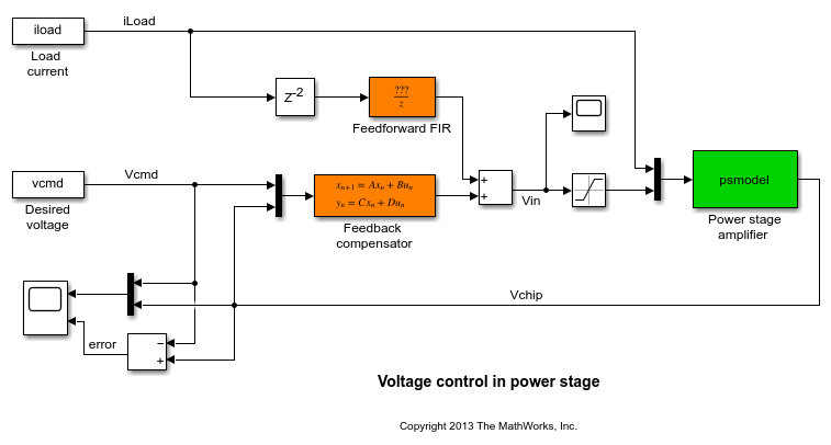 Digital Control of Power Stage Voltage - MATLAB & Simulink Example
