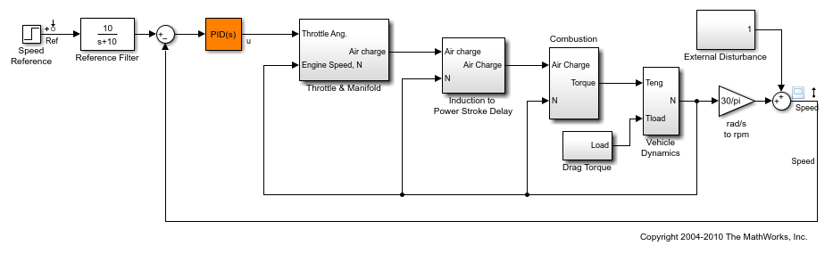 Tune Control Systems in Simulink - MATLAB & Simulink Example