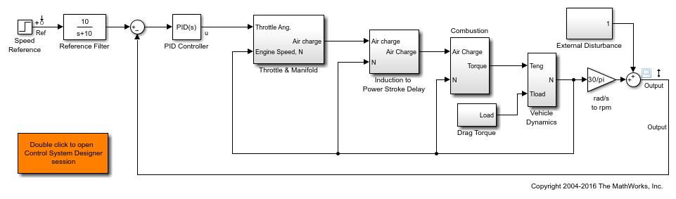 Single Loop Feedback Prefilter Compensator Design Matlab Simulink