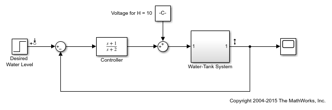 Passive Control of Water Tank Level - MATLAB & Simulink