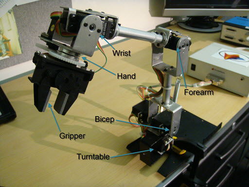 Multi-Loop PI Control of a Robotic Arm - MATLAB & Simulink Example