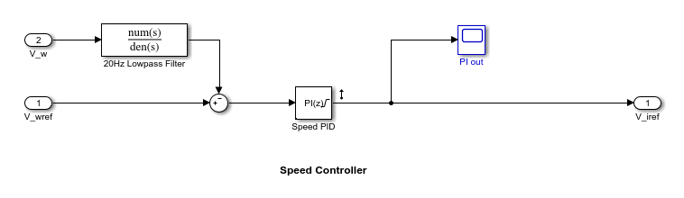 Control of a Linear Electric Actuator - MATLAB & Simulink