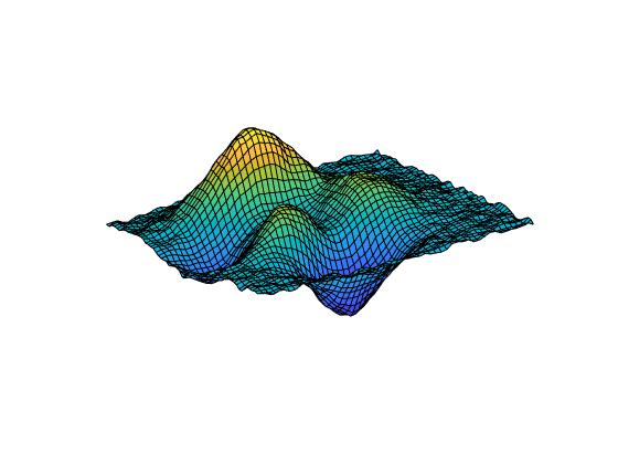 Cubic smoothing spline - MATLAB csaps