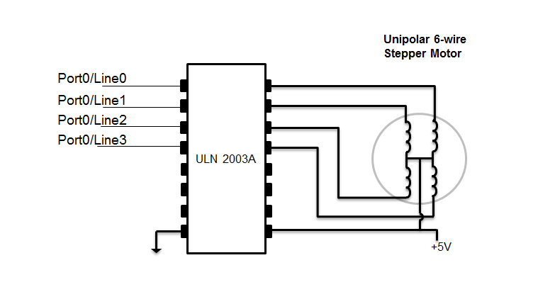 Control Stepper Motor using Digital Outputs - MATLAB & Simulink on