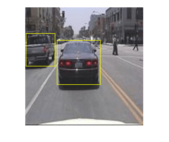 Object Detection Using Faster R-CNN Deep Learning - MATLAB & Simulink