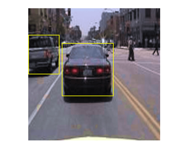 Object Detection Using YOLO v2 Deep Learning - MATLAB & Simulink