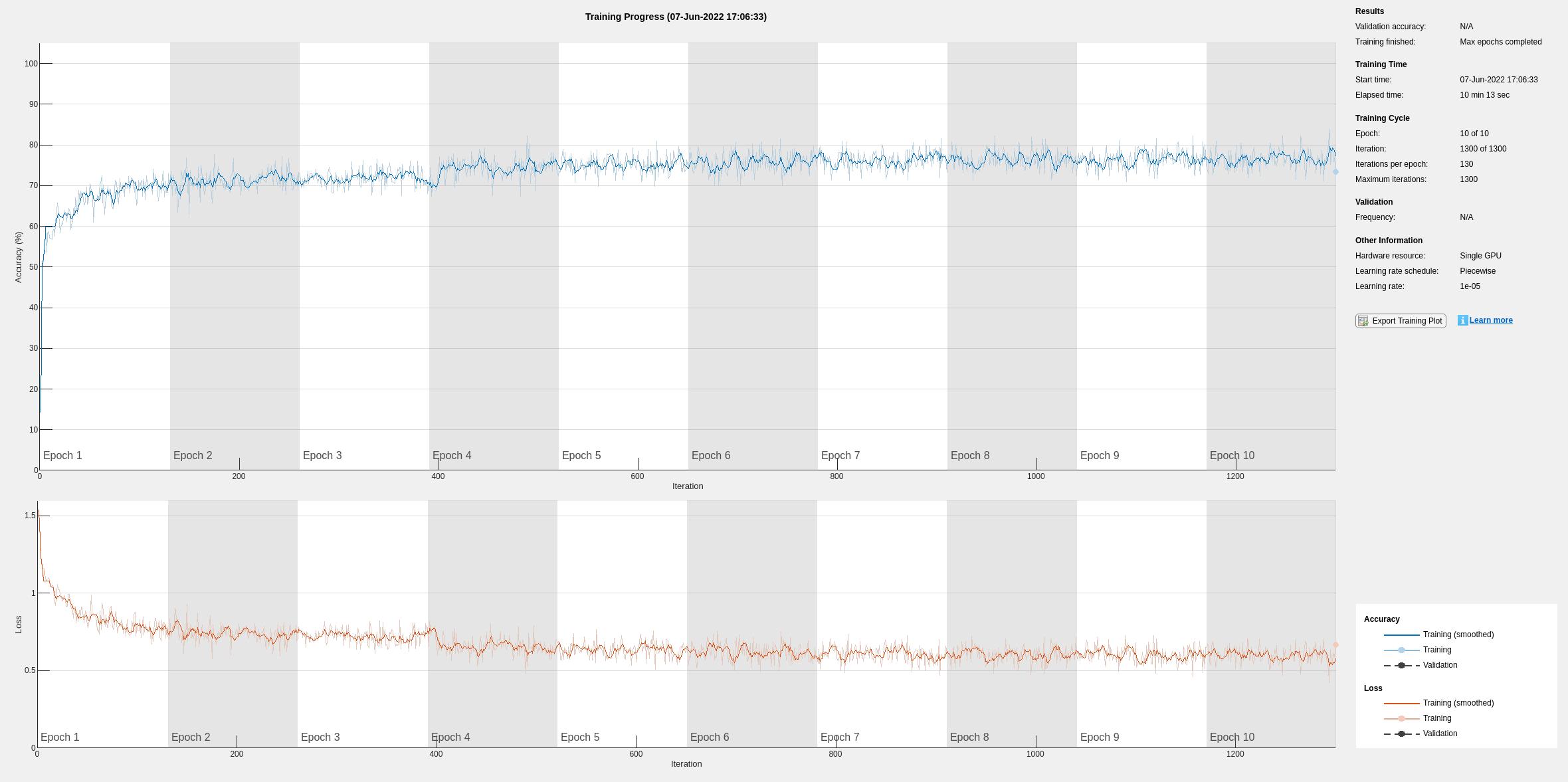 Waveform Segmentation Using Deep Learning - MATLAB & Simulink