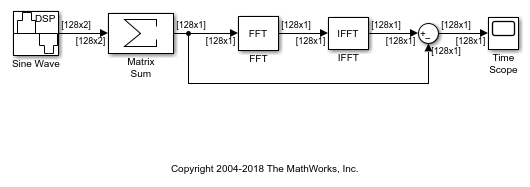 how to turn a fft into a frequency time matrix